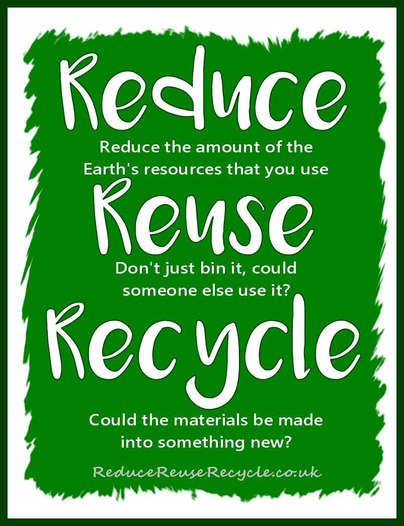 Reduce, Reuse, Recycle Explanation Poster